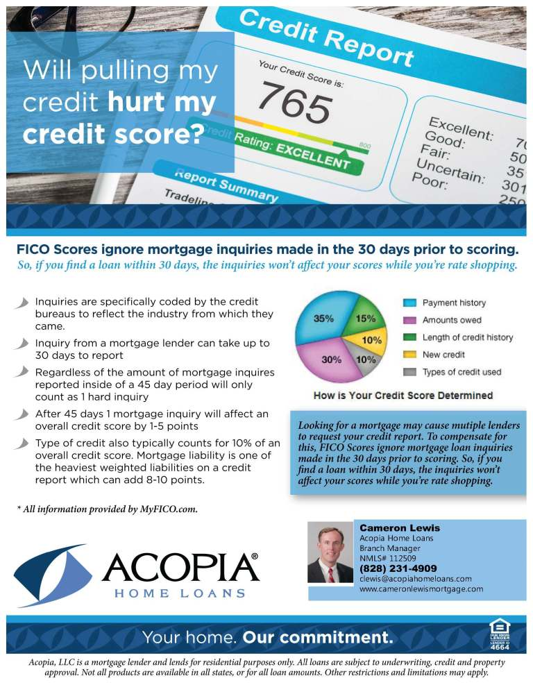 8 Acopia Credit Guide