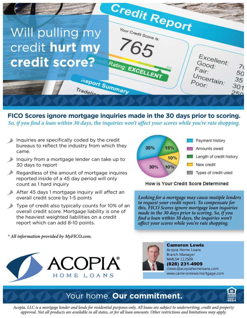 8 Acopia Credit Guide